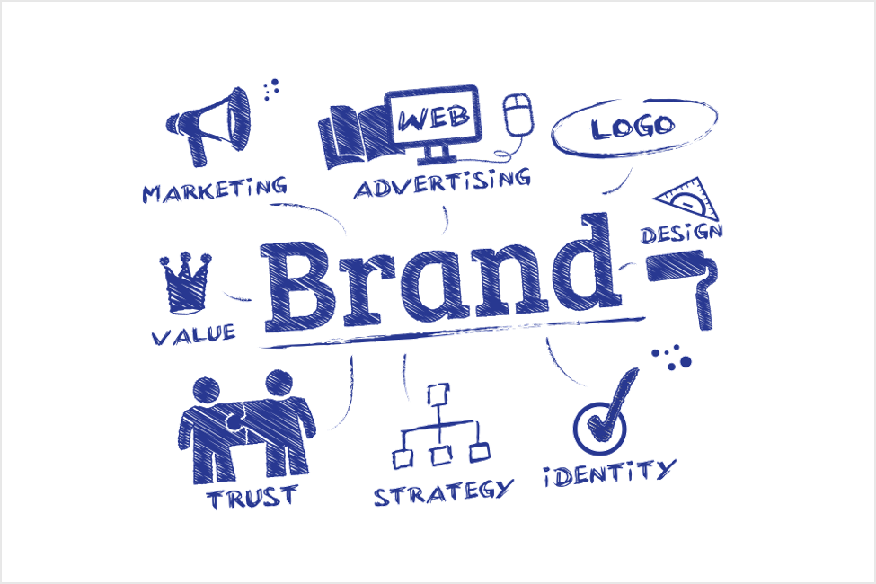 Branding 101: The What, How and Why Behind this Important Business Strategy
